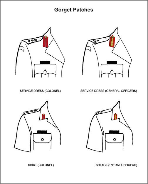 DHH - Publications - Canadian Forces Dress Instructions