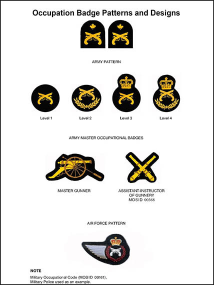 Dhh Publications Canadian Forces Dress Instructions